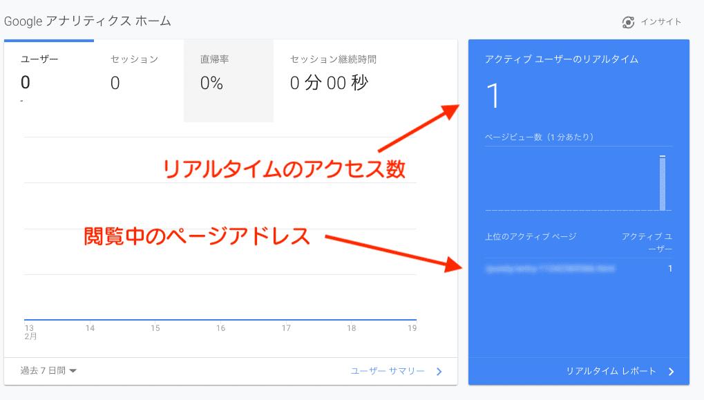 ここにはリアルタイムでサイトを訪れている人数が表示されます。PCかスマホから自分のアメブロを表示して、リアルタイムで計測されるかチェックしてみましょう。