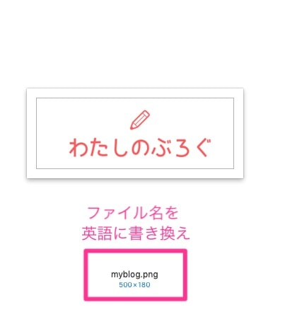 ファイル名が日本語の場合には英語に変更しておきます