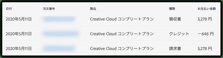 Adbe Creative Cloudを年間4万円節約して使う方法-プランの変更が確定し、すぐに新しいコース料金が請求されます。