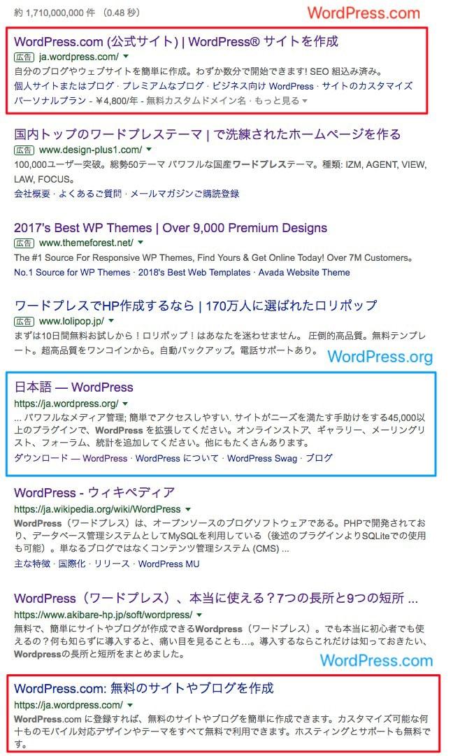 WordPress .comと.org 両者の違い